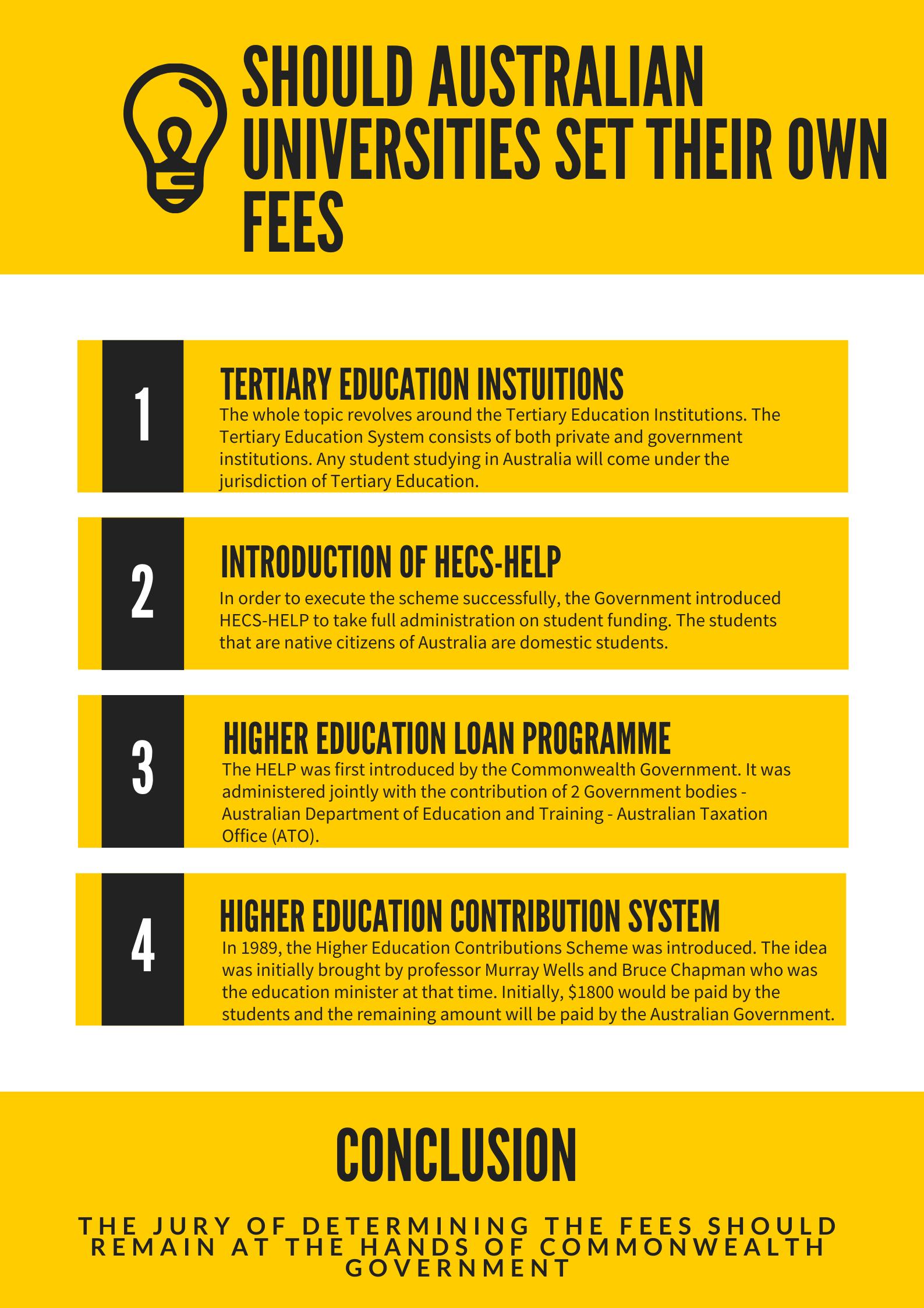 Should Australian Universities Set Their Own Fees