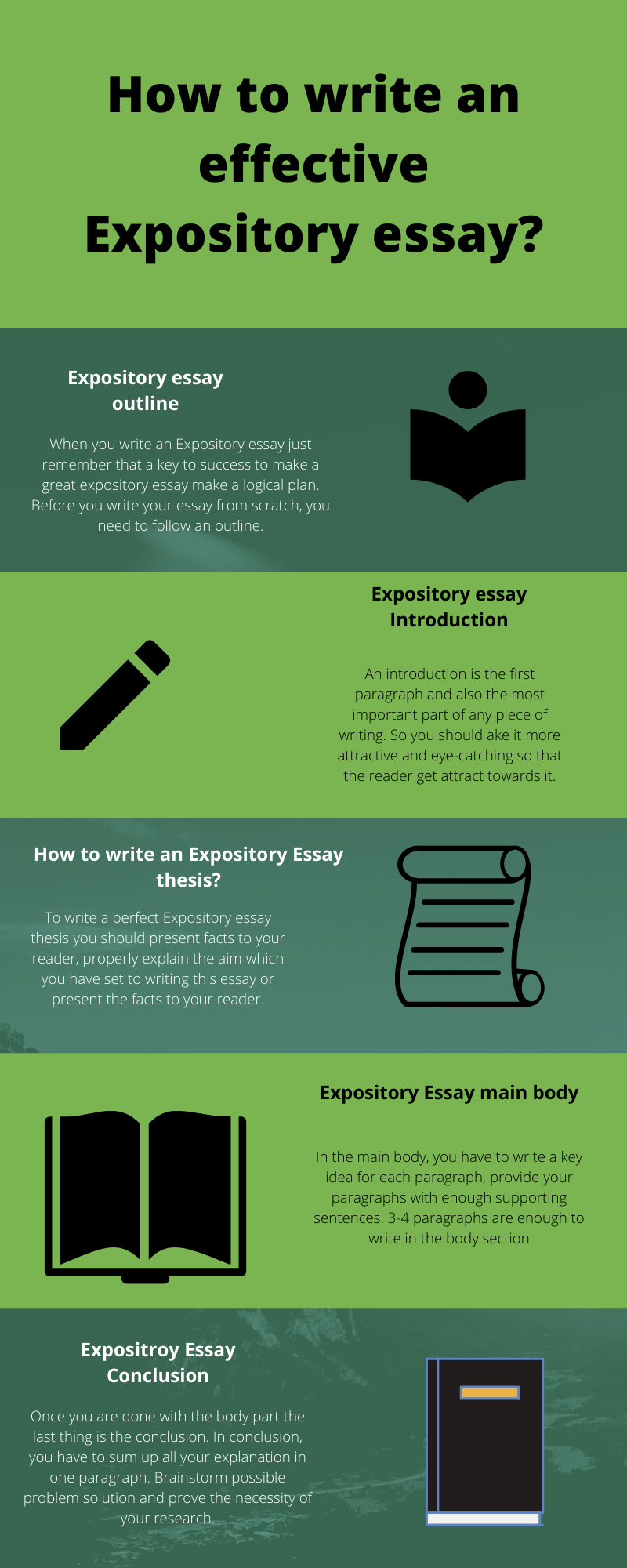 tips to write an effective expository essay infographic