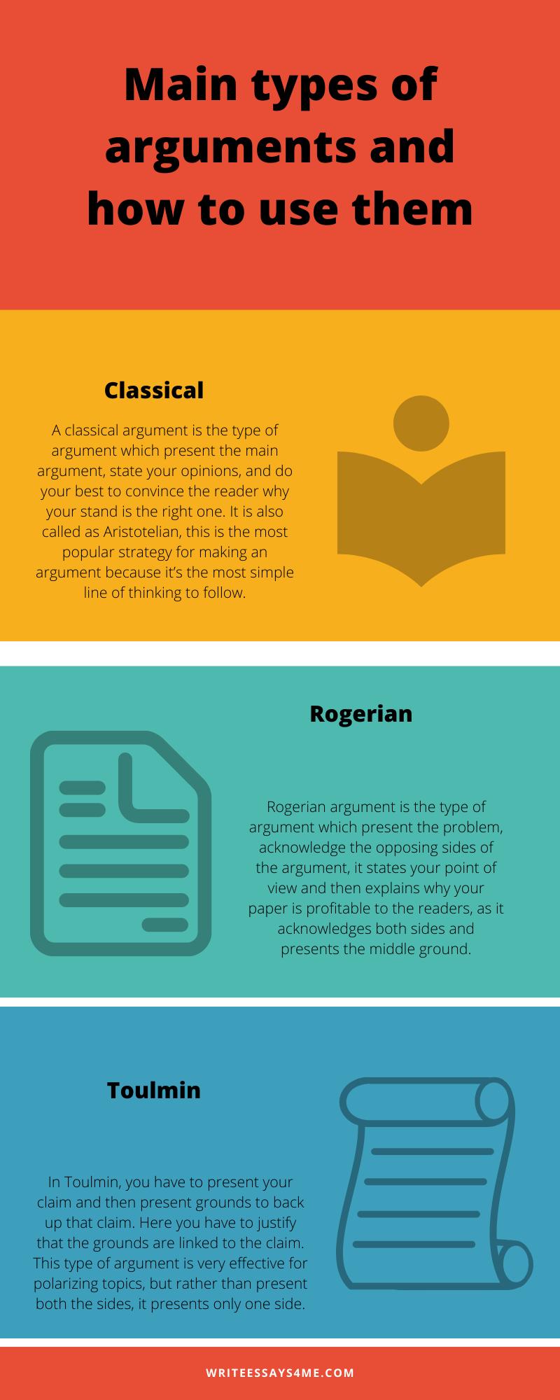Argumentative-essay-How-to-write-an-argumentative-essay