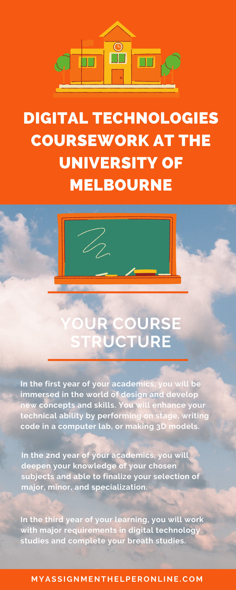digital-technologies-course-structure