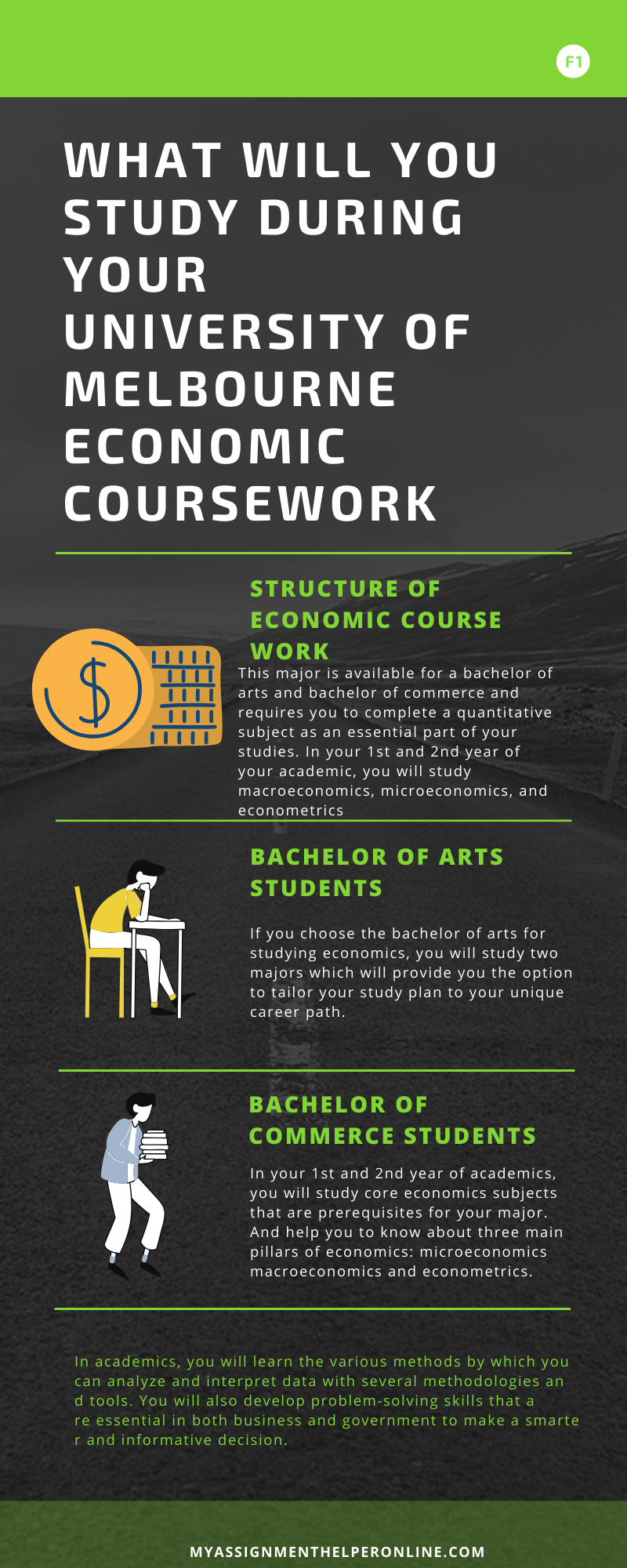 university-of-Melbourne-economic coursework
