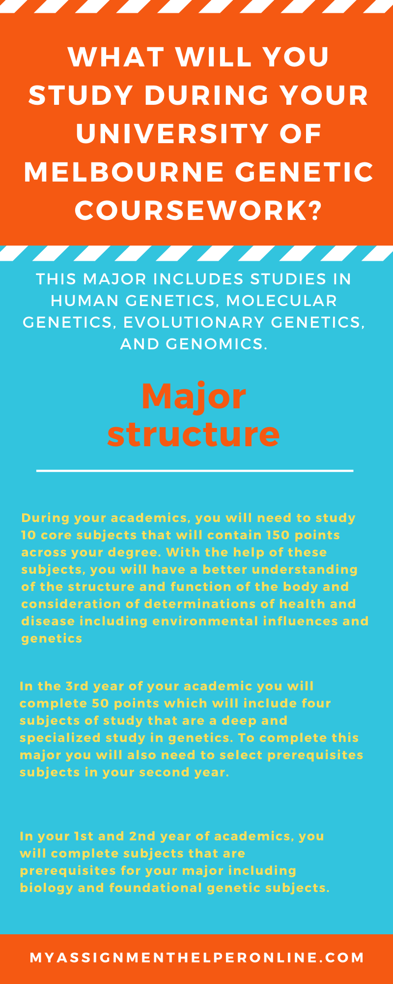 Genetic-coursework