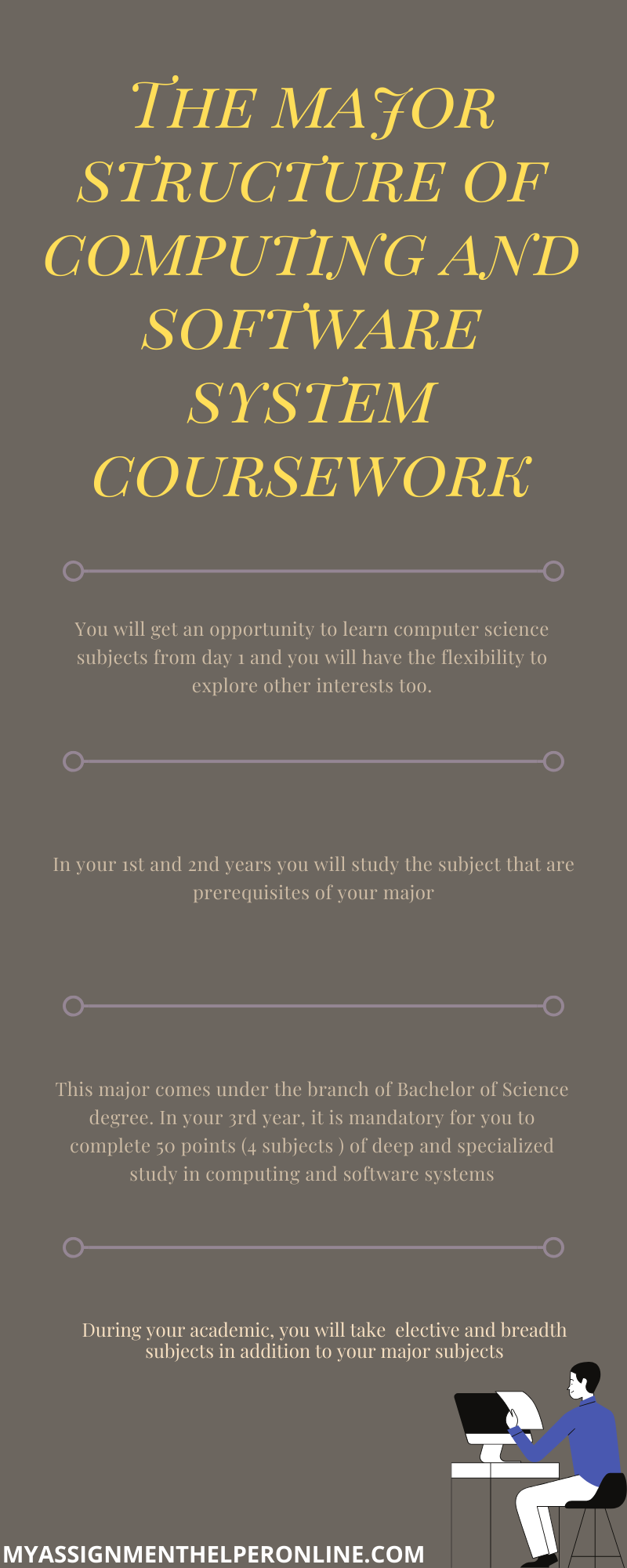 The-major-structure-of-computing and-software-system-coursework