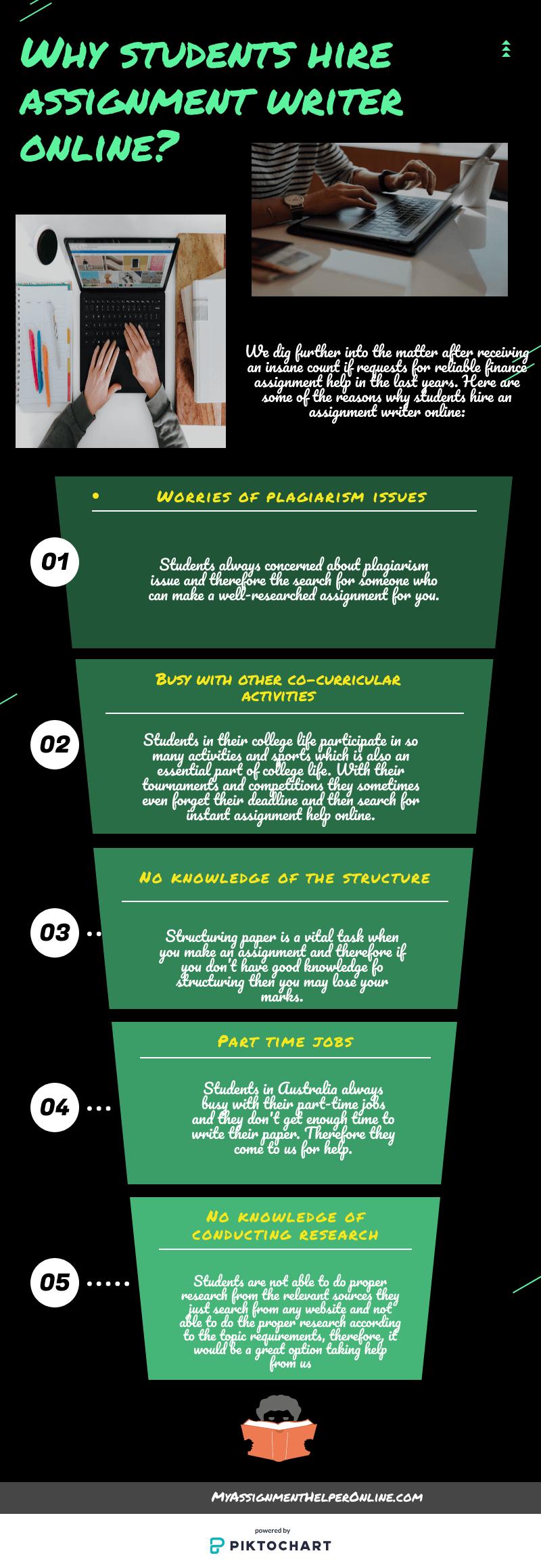 assignment-writer